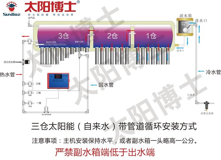太阳能热水器循环系统水泵安装示意图